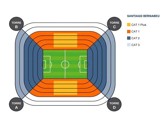 Stadionul Santiago Bernabeu harta